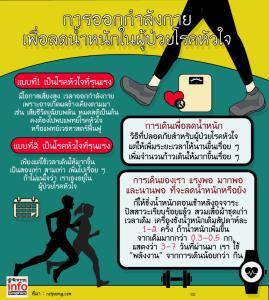 การออกกำลังกายเพื่อลดน้ำหนักในผู้ป่วยโรคหัวใจ