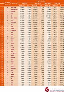 Broker ranking 8 Oct 2020