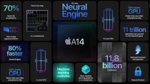 Apple เปิดตัว iPhone 12 รองรับ 5G แยกย่อย 4 รุ่น พร้อมสีใหม่ให้เลือก