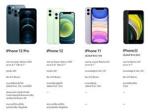 iPhone 11 ยังน่าซื้อไหม? หลังเปิดตัว iPhone 12