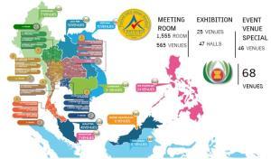 MICE Standards มาตรฐาน...สู่อุตสาหกรรมไมซ์ไทยสร้างประวัติศาสตร์มาตรฐานไมซ์ให้ประเทศไทย