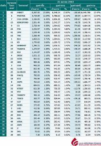 Broker ranking 21 Oct 2020