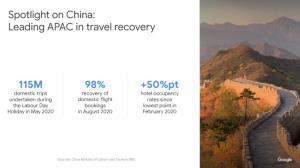 กูเกิลเฮการท่องเที่ยว APAC ฟื้น คนไทยสนใจค้นหาที่พักแบบพูลวิลล่าเพิ่มขึ้น 2 เท่า
