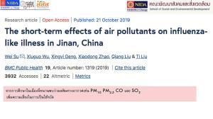 เชื้อโรคร้ายในฝุ่นละออง PM2.5