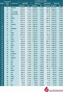 Broker ranking 4 Nov 2020