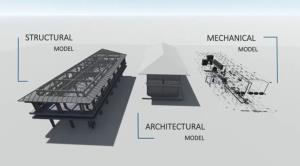 """สตาร์ทอัปไทย ผุด """"BIM"""" แพลตฟอร์มมิติใหม่เอาใจออกแบบก่อสร้าง 3D ช่วยคุมต้นทุน ลดเวลา แก้บานปลาย"""