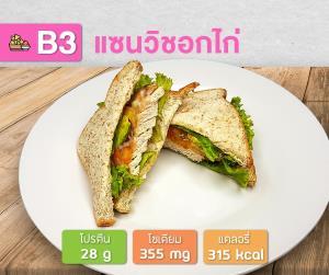 สบายใจอาหารคลีน  เปลี่ยนเมนูอาหารตามสั่งธรรมดาเป็นอาหารคลีน