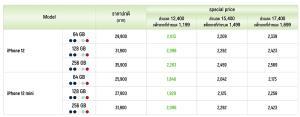 เทียบโปรฯ iPhone 12 ซีรีส์ AIS ลดสูงสุด  17,400 บาท TrueMove H ลดสูงสุด 18,400 บาท dtac การันตีราคาดีสุดลด 20,200 บาท