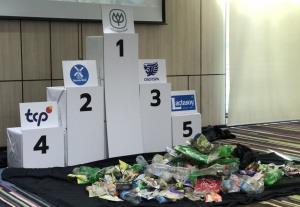กรีนพีซเผยผลตรวจแบรนด์สินค้าจากขยะบรรจุภัณฑ์พลาสติก  พบเครือซีพีครองแชมป์สองปีซ้อน
