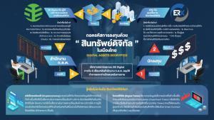 ถอดรหัส SE Digital และ ERX  สู่มาตรฐานใหม่แห่งการลงทุนสินทรัพย์ดิจิทัลในเมืองไทย
