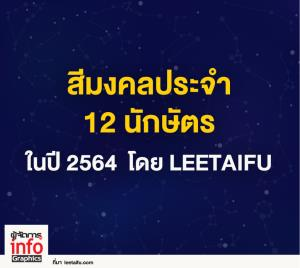 สีมงคลประจำ 12 นักษัตร เสริมดวงชะตา เสริมความร่ำรวย ปี 2564