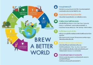 """ทีเอพีชูกลยุทธ์ตอบเทรนด์โลก """"Brew a Better World"""" จากไฮเนเก้น"""