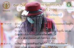 เปิดอีก 7 ไทม์ไลน์ ผู้ป่วยโควิด-19 จ.นนทบุรี