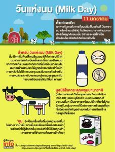 วันแห่งนม (Milk Day)