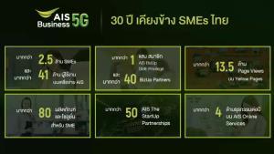 มองโอกาส AIS Business รุกตลาด SME ฟื้นฟูเศรษฐกิจฐานรากช่วงโควิด-19