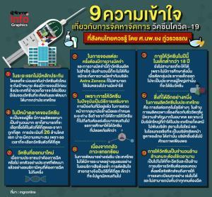 9 ความเข้าใจเกี่ยวกับการจัดหา/จัดการ วัคซีนโควิด-19 ที่สังคมไทยควรรู้ โดย ศ.นพ.ยง ภู่วรวรรณ