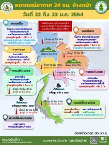 กรมอุตุนิยมวิทยาชี้ไทยอากาศอุ่นขึ้น 1-2 องศาฯ - กทม.อากาศเย็น