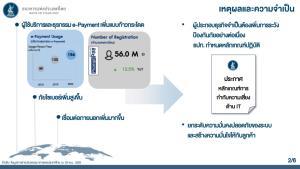 ธปท.ออกเกณฑ์กำกับ e-payment ที่ไม่ใช่สถาบันการเงิน