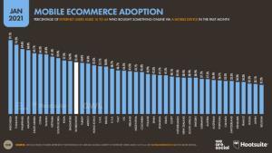 "LINE กระตุ้น ""แชต คอมเมิร์ซ"" เทรนด์แรงยุคคนไทยแห่ซื้อของออนไลน์สูงเกินค่าเฉลี่ยโลก"