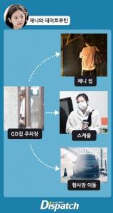 """ช็อกวงการ K-POP เผยภาพยัน """"เจนนี่ BLACKPINK"""" เดต """"จี ดราก้อน"""""""