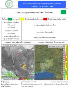 กรมอุตุฯ ชี้ไทยมีอากาศร้อน เหนือ-อีสาน หนาวเย็นตอนเช้า กทม.มีฟ้าหลัว