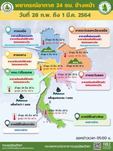 """กรมอุตุฯ เผยประเทศไทยอากาศร้อน มีฟ้าหลัว เตือน 1-4 มี.ค.เตรียมรับมือ """"พายุฤดูร้อน"""" มีฟ้าผ่า-ลูกเห็บตกบางพื้นที่"""