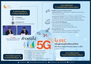 """อีอีซีเร่งเครื่อง 5G รับลงทุนอนาคต """"คณิศ"""" แย้มข่าวดีจะมีการย้ายฐาน 5G มาไทย"""
