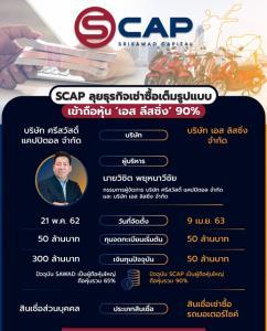 SAWAD ไฟเขียว SCAP ลุยธุรกิจเช่าซื้อเต็มรูปแบบ เข้าถือหุ้น 'เอส ลีสซิ่ง' 90%