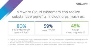 แจ้งเกิด VMware Cloud Universal สมัครใช้มัลติคลาวด์สุดยืดหยุ่น