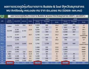 """""""รสนา"""" บอกคนไทยไม่ใช่หนูทดลอง แนะรู้ให้เท่าทันการล่าอาณานิคมวัคซีน"""
