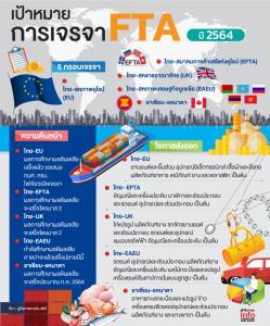 """""""อรมน ทรัพย์ทวีธรรม"""" ชำแหละผลประโยชน์ไทย กับ 5 เป้าหมายเจรจา FTA ปีนี้"""