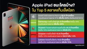 หากมองในตาราง Top 5 ผู้จำหน่ายแท็บเล็ตรายใหญ่ที่สุดของโลก ต้องยอมรับว่า Apple เป็นต่อเหนือผู้เล่นรายอื่นเพราะสามารถโกยยอดขายได้มากกว่าใคร
