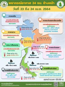 ทั่วไทยร้อนถึงร้อนจัดในตอนกลางวัน เหนือร้อนระอุทะลุ 41 องศา มีฝนฟ้าคะนองบางแห่ง ร้อยละ 40-60