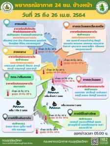 """กรมอุตุฯ ระบุไทยร้อนจัด เตือน """"อีสาน"""" 26-30 เม.ย.รับมือ """"พายุฤดูร้อน"""""""