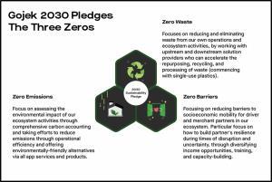 Gojek ประกาศเป้าเป็นแพลตฟอร์มยั่งยืน ภายในปี 2030