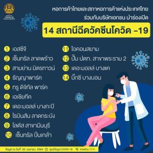 เปิดลิสต์ 14 จุด หน่วยฉีดวัคซีนโควิด-19 นอกโรงพยาบาล