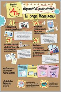 4 ข้อเสนอเพื่อควบคุมวิกฤตโควิดระลอก 3 ในไทย / ทีดีอาร์ไอ