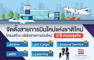 """โหวตแผนฟื้นฟู """"การบินไทย"""" ความหวังสุดท้าย """"คมนาคม"""" ชิงปิดเกมเสนอตั้งสายการบินแห่งชาติใหม่"""