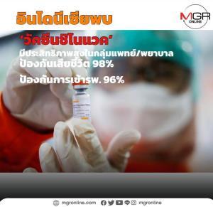 """การศึกษาในอินโดนีเซียพบวัคซีนชิโนแวคมีประสิทธิภาพสูงในกลุ่มแพทย์/พยาบาล """"ป้องกันเสียชีวิต 98%  ป้องกันการเข้ารักษาตัวในรพ. 96%"""""""