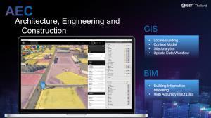 ESRI โฟกัส Location Intelligence หนุนค้าปลีก สมาร์ทซิตี ก่อสร้างขนาดใหญ่-อสังหาฯ