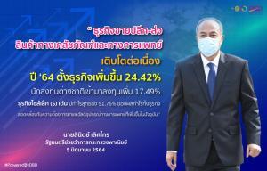 ธุรกิจเภสัชภัณฑ์และทางการแพทย์ โตสวนกระแส ชี้ ปี 64 จัดตั้งใหม่เพิ่ม 24.42 % ต่างชาติลงทุนเพิ่ม 17.49%