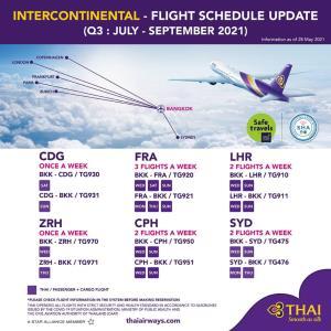 """การบินไทยพร้อมเปิดบิน 16 เส้นทางสู่ """"เอเชีย-ยุโรป-ออสเตรเลีย"""" ก.ค.-ก.ย.นี้"""