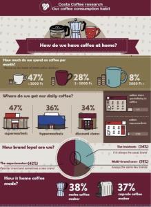 """""""กาแฟไทย"""" มีโอกาสส่งออกตลาดฮังการี"""