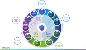 VMware ร่วมมือ Zoom ยกระดับความปลอดภัย WFH ให้อาเซียน