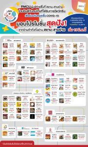 PMCU ผนึกกว่า 60 ร้านดังย่านสยาม-สามย่าน จัดโปรเด็ด หนุนคนไทยฉีดวัคซีนหยุดโควิด-19