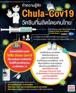 ทำความรู้จัก Chula-Cov19 วัคซีนที่ผลิตโดยคนไทย