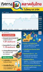 โควิดกดดันหุ้นไทย Q3 ยอดติดเชื้อพุ่ง-ส่อพักฐานยาว