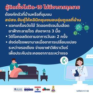 สปสช.ให้ผู้ติดเชื้อโควิดรอเตียงเข้าระบบรักษาที่บ้าน/ชุมชน-จับคู่คลิกนิกชุมชนอบอุ่นดูแล