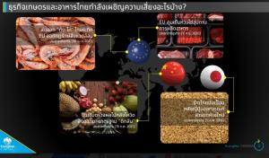 กรุงไทยชี้เทรนด์ Food Traceabilityโลกมาแรง-กระทบมูลค่าส่งออกไทย 159,000 ล้านบาท