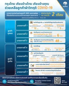 """""""กรุงไทย"""" ขานรับ ธปท. พักชำระหนี้ 2 เดือน ช่วยเอสเอ็มอี-รายย่อย"""